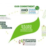 WHY WE SELL SUSTAINABLE     LIVI PRODUCTS